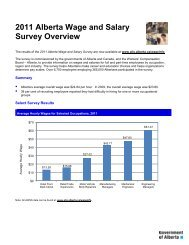 2011 Alberta Wage and Salary Survey Overview