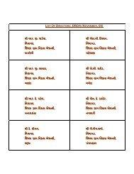 LIST OF DIRECTORS, DRDA (N - Vanbandhu Kalyan Yojana