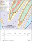 Graphics for Lab 10 – Geologic Structures, Maps and Block Diagrams - Page 3