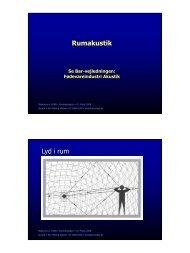 Rumakustik Manual A