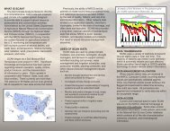 USES OF SCAN DATA WHAT IS SCAN? - US Drought Portal