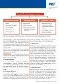 Risiken der Kapitalverwendung - Seite 5