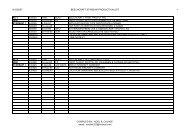 beechcraft starship production list - Robert Scherer