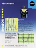 AC-Trim - Samson Regeltechniek - Page 2
