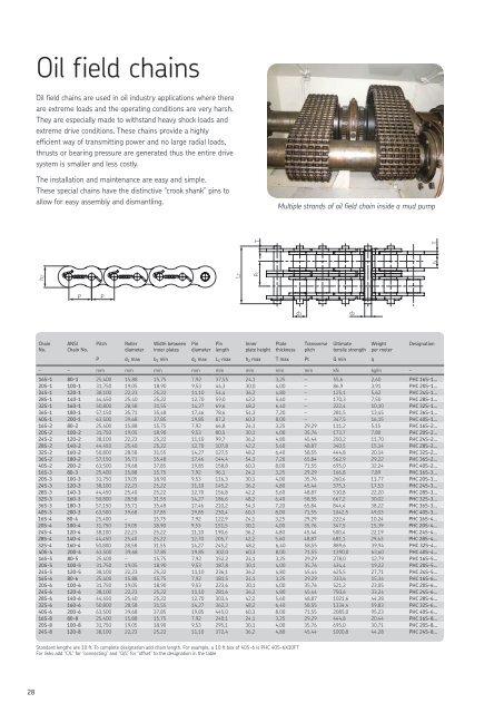 ANSI Roller Chain Offset Link SKF 160-2O//L