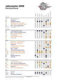 Jahresplan 2008 - Pfadi Rymenzburg