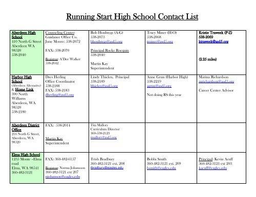 Running Start High School Contact List - Grays Harbor College