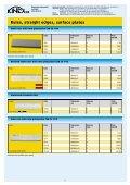 katalog-angl 9-2010.indd - ToolVendor - Page 3