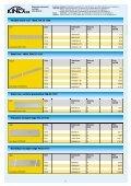 katalog-angl 9-2010.indd - ToolVendor - Page 4