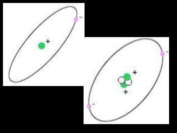 Hydrogen Helium