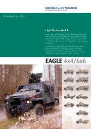 EAGLE 4x4/6x6 - WarWheels.Net