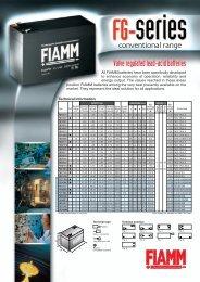 Data sheet FG series
