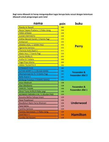 Pengumuman Poin dan Buku PDTK II 2013