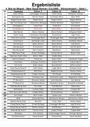 Startliste 2008 - Bist du Moped