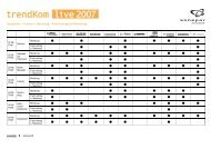 Trendkom Live 2007 Beratungen und Fachvorträge (Pdf-Datei