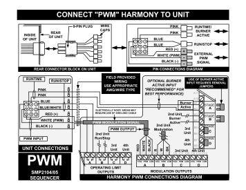 gl1500 radio external wiring diagram goldwing chrome