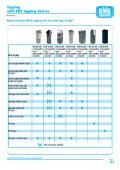 Tapping and bushing with apping and bushing ... - EWE-Armaturen - Page 3