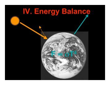 "Global energy balance, the natural ""Greenhouse Effect"" - INSTAAR"