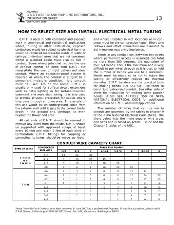 Electrical Conduit Electrical Conduit Fill