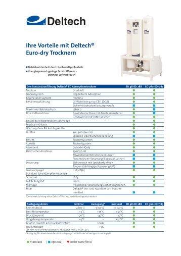 Ihre Vorteile mit Deltech® Euro-dry Trocknern