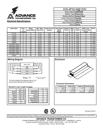 icn4p32n philips lighting?quality=80 philips ls cross reference] 53 images day brite lighting day day brite lighting hb0400mmt wiring diagram at virtualis.co