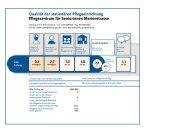 1,0 - Henriettenstiftung-altenhilfe.de