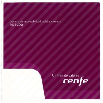Memoria Sostenibilidad - Fundibeq