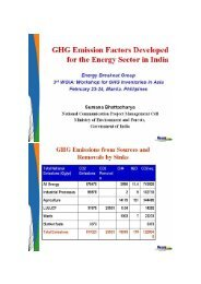 GHG emission factors developed for the energy sector in India