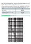 Folheto Disjuntores 3VF2-5 - Industry - Page 3