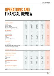 OPERATIONS AND FINANCIAL REVIEW - Mewah Group