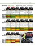tid tilDe europæiske bilklubbers omfattende test af ... - FDM - Page 4