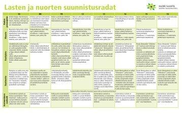 Lasten ja nuorten suunnistusradat.pdf