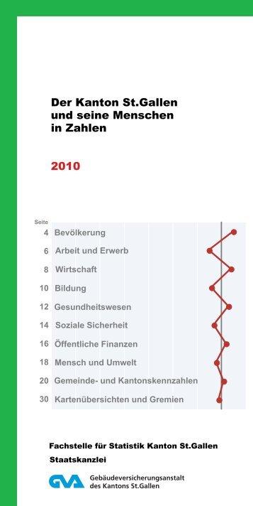 KSGMZ 2010 - Öffentliche Statistik Kanton St.Gallen