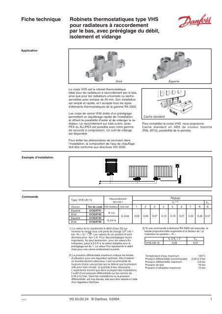 Fiche Technique Robinets Thermostatiques Type Vhs Danfoss Com