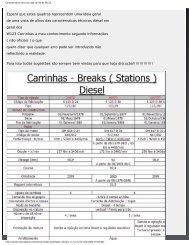 Caracteristicas técnicas das carrinhas W123