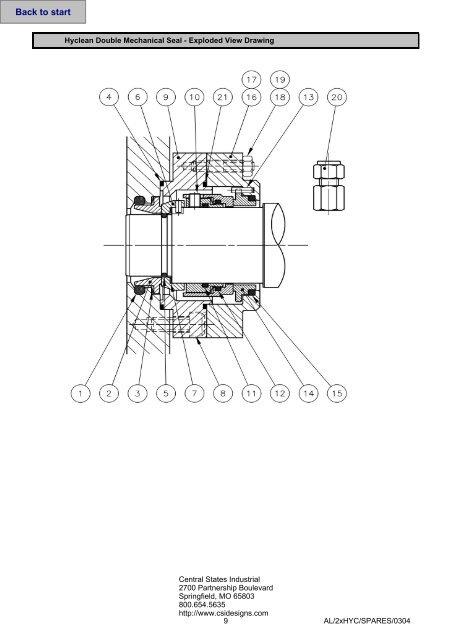 SRU hyclean double mechanical seals complete pdf