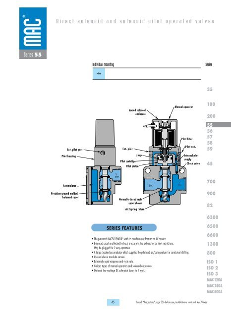 mac solenoid valve wiring data wiring diagram today mac valve wiring diagram trusted wiring diagram online solenoid valve wiring diagram mac solenoid valve wiring