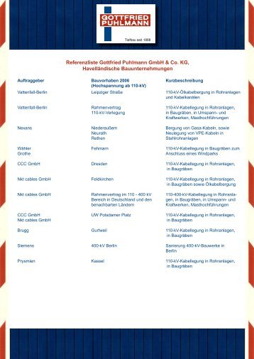 Referenzprojekte Potsdam als PDF-Datei zum Download
