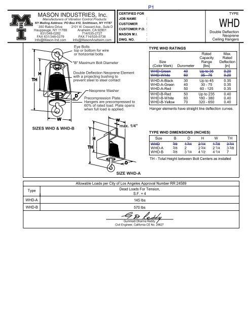 Pack of 4 Mounts Anti-Vibration Compression Mount Maximum Load 25 lbs