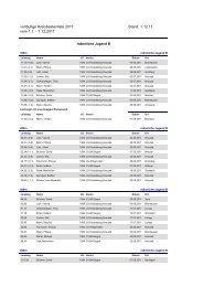 vorläufige Kreisbestenliste 2011 Stand: 1.12.11 vom 1.1. - 1.12.2011