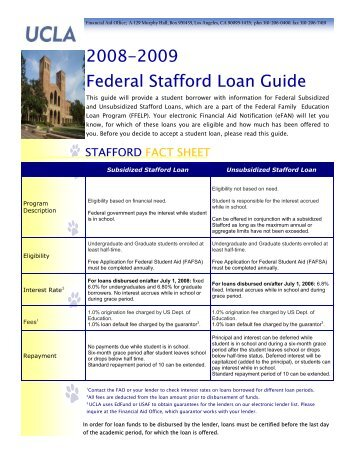 Direct Loan and FFEL Programs