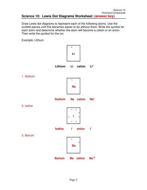 Science 10 Lewis Dot Diagrams Worksheet Answer Key