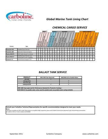 Global Marine Tank Lining Chart Chemical Cargo Service