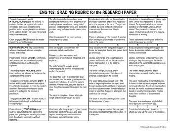 rubric for science research paper