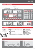 9310 / 9315 Bedienungsanleitung 2 Operating Instructions 9 Mode d ... - Page 5