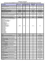 cheques vacances liste des etablissements publics ... - Mgen