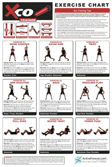 Xco Exercise Chart - ActiveForever