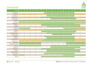 Erntekalender - Behr AG