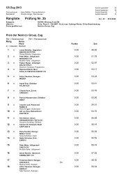 Rangliste (PDF) - Zuger Springkonkurrenz