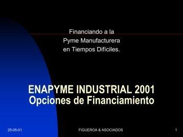 Opciones de financiamiento - Asimet